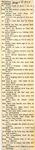 Placing Flowers (poem) 5-29-1945